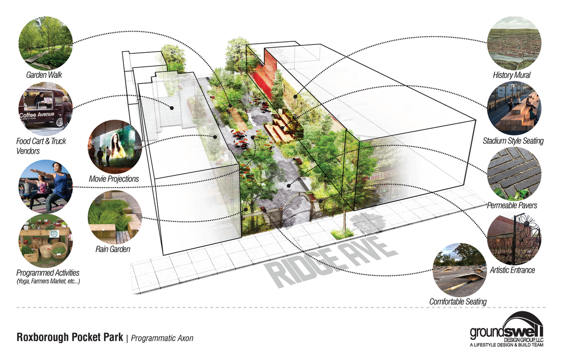 Photo: Roxborough Pocket Park conceptual design by Groundswell Design Group